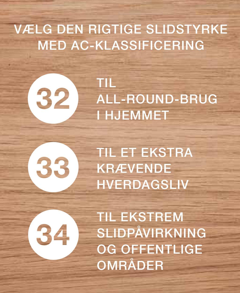 pergo-infographic-et-robust-laminatgulv-i-eg-ac-klassificering