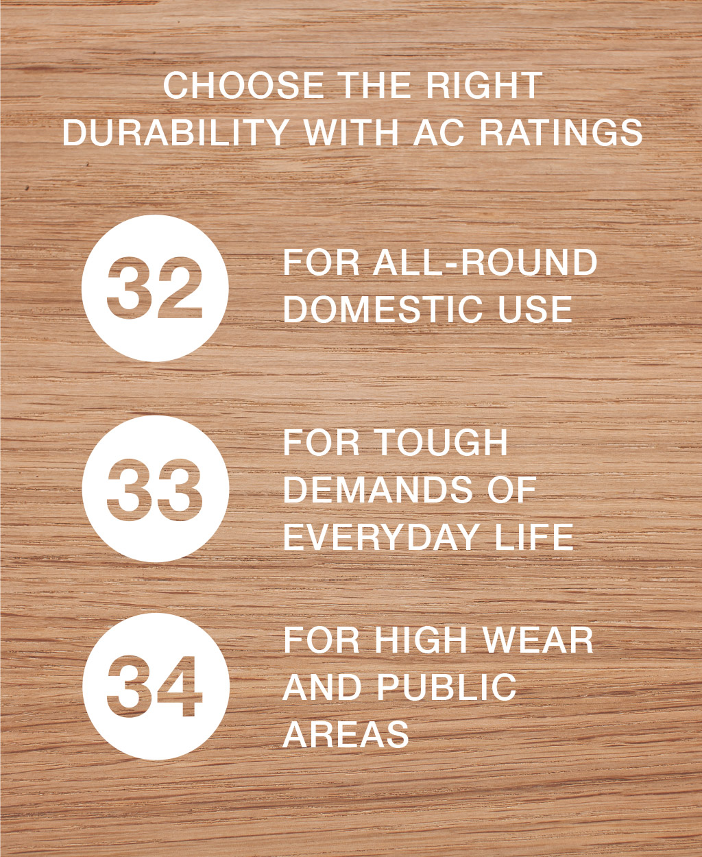 pergo-infographic-hard-wearing-oak-flooring-ac-ratings