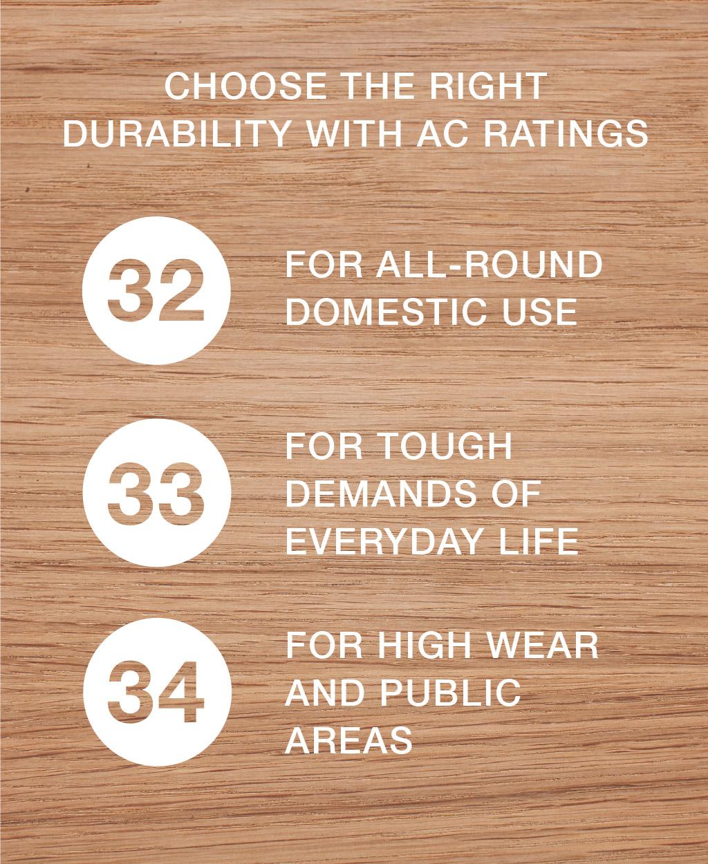 Pergo Infographic Hard Wearing Oak Flooring Ac Ratings
