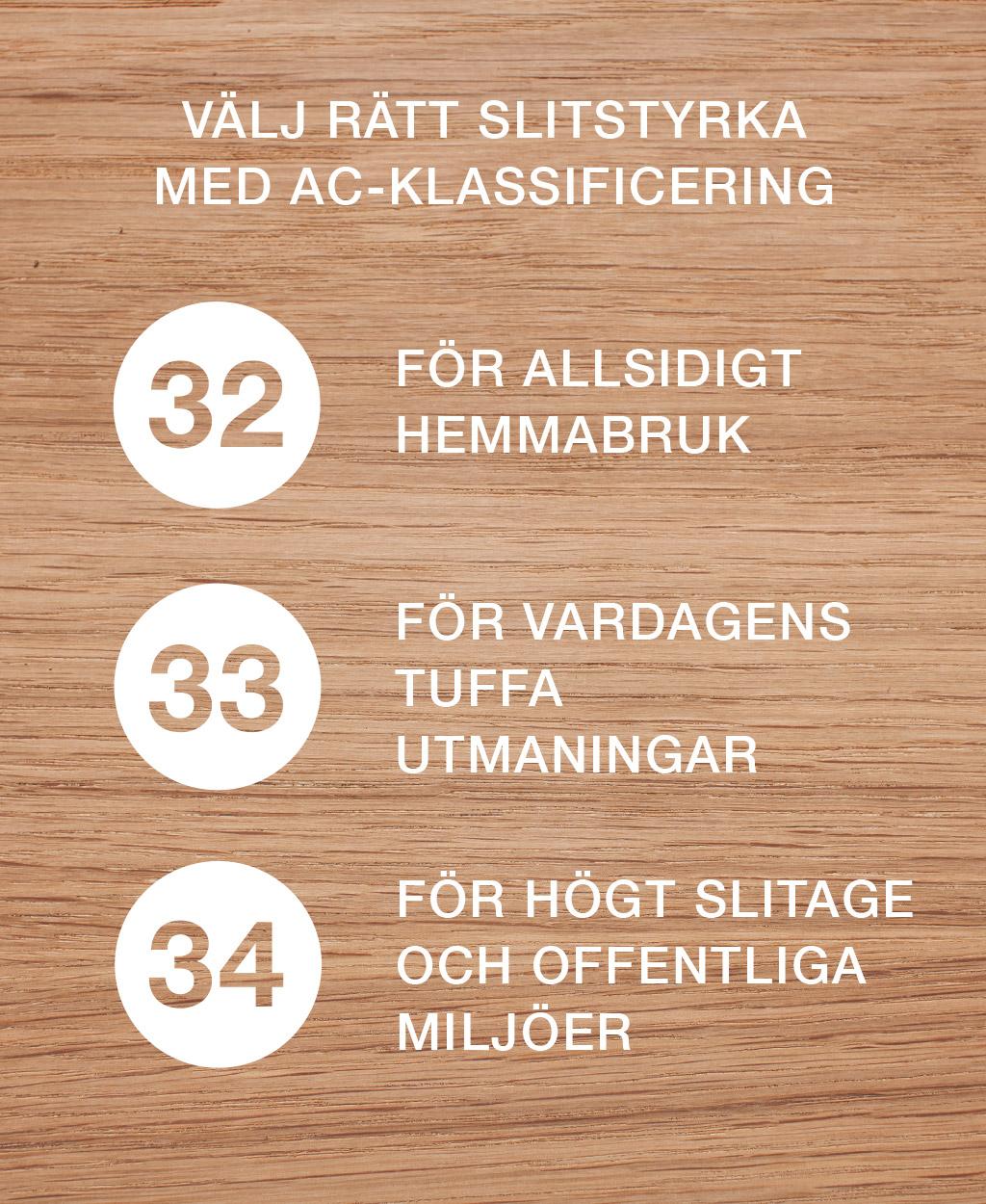 pergo-infographic-taligt-eklaminatgolv-ac-klassificering