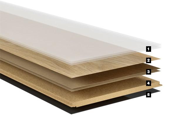 Technical Features Commercial Laminate Flooring Prorgo